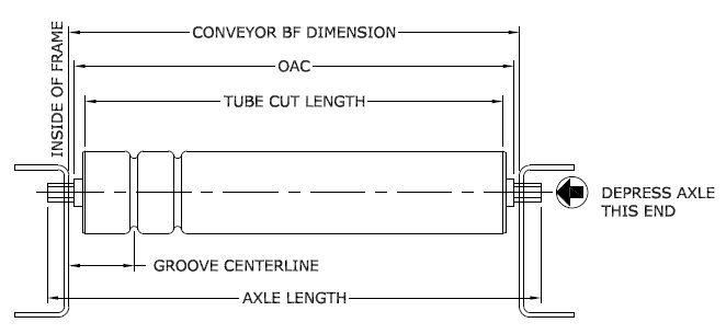 http://conveyoraccessories.indoff.com/media/CVA/Metzgar_1.JPG